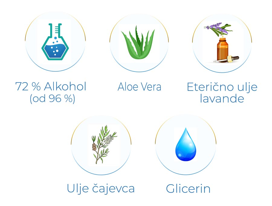 hand-sanitizer-lana-jurčević-la-piel-modnialmanah-lifestyle