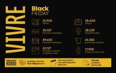 vivre-black-friday-modnialmanah-shopping
