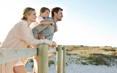 lifestyle-mastercard-index-istraživanje-putovanje-modnialmanah-pandemija